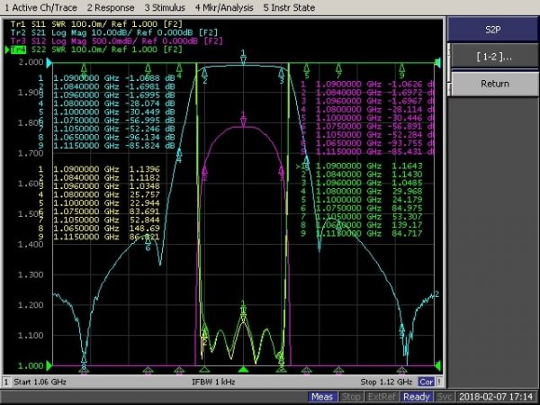 Bandpass Filter From 1084MHz To 1096MHz With SMA-Female Connectors