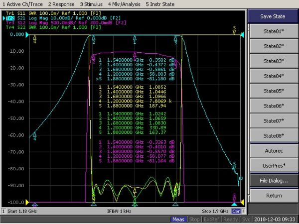 Bandpass Filter From 1400MHz To 1680MHz With N-Female Connectors