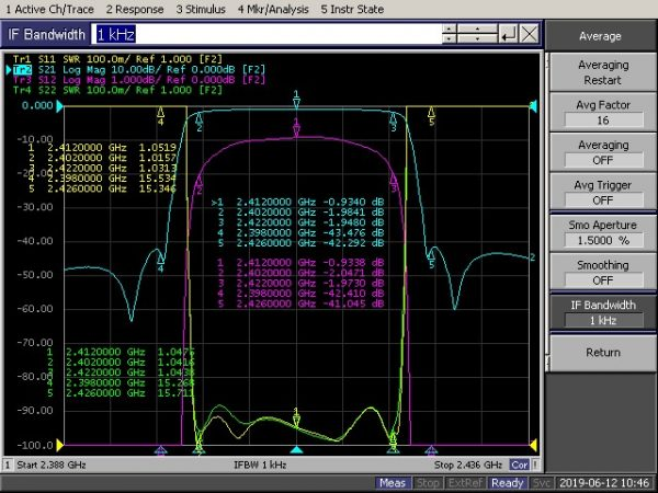 Bandpass Filter From 2.402GHz To 2.422GHz With SMA-Female Connectors