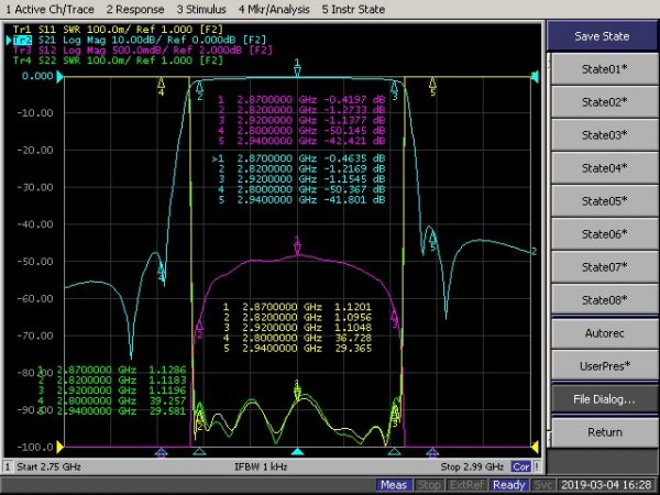 Bandpass Filter From 2.82GHz To 2.92GHz With SMA-Female Connectors