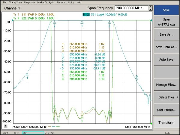 Bandpass Filter From 615MHz To 695MHz With SMA-Female Connectors
