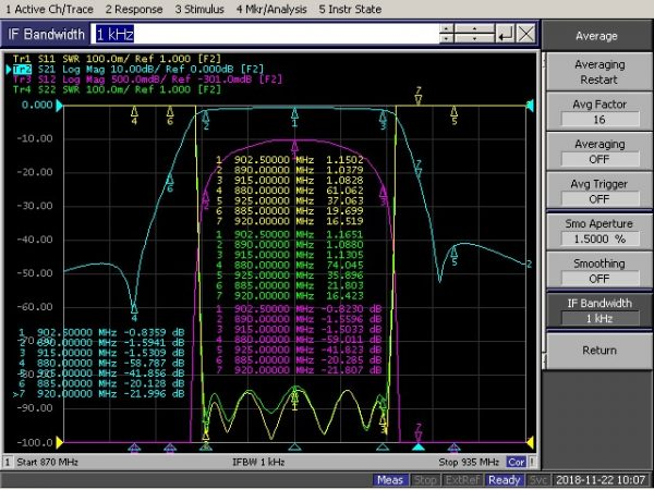 Bandpass Filter From 890MHz To 915MHz With N-Type M/F Connectors