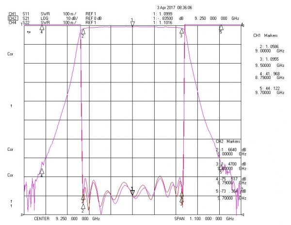 Bandpass Filter From 9.0GHz To 9.5GHz With SMA-Female Connectors 10W