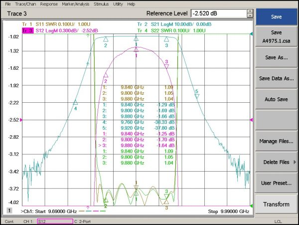 Bandpass Filter From 9.3GHz To 9.4GHz With SMA-Female Connectors plot