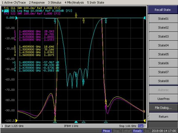 Band Recject Filter From 1480.9MHz To 1500.9MHz With SMA-Female Connectors