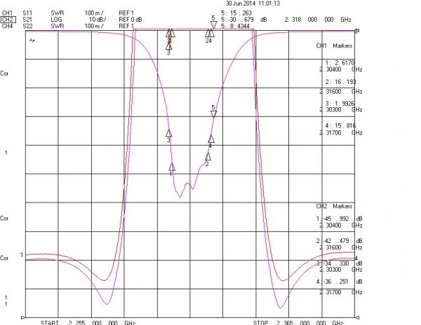 Band Recject Filter From 2305MHz To 2315MHz With SMA-Female Connectors