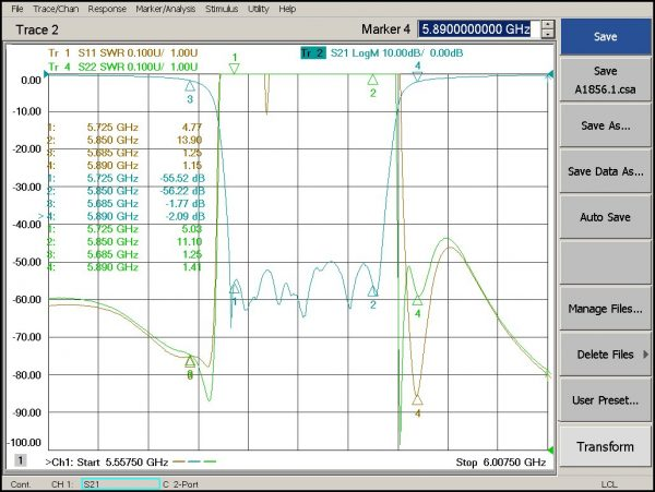 Band Recject Filter From 5725MHz To 5850MHz With SMA-Female Connectors