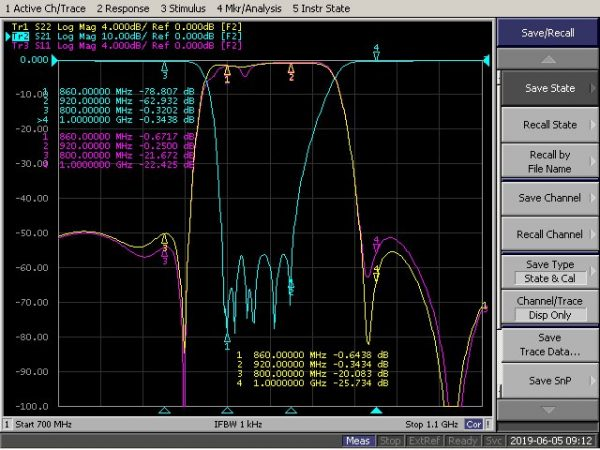 Band Recject Filter From 860MHz To 920MHz With SMA-Male Connectors