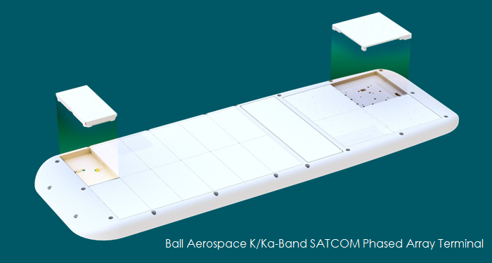Anokiwave and Ball Aerospace to Develop Flat-Panel Phased Array Antennas