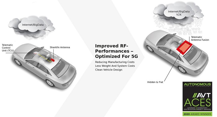 Molex Gets Recognition for Developing an Innovative Antenna Solution for Cars