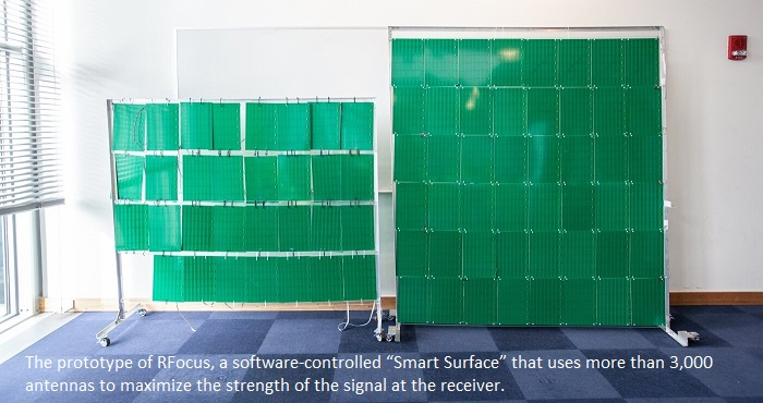 MIT Researchers Develop Smart Surface to Boost Signal Strength Without Adding Extra Antennas