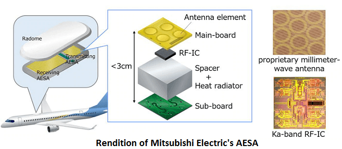 Ultra-Thin Active Electronically Steered Antenna Arrays for In-Flight Connectivity