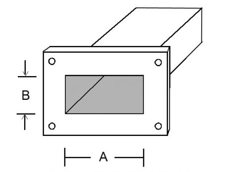 Rectangular Waveguide Sizes