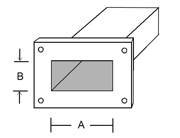 Rectangular Waveguide Sizes