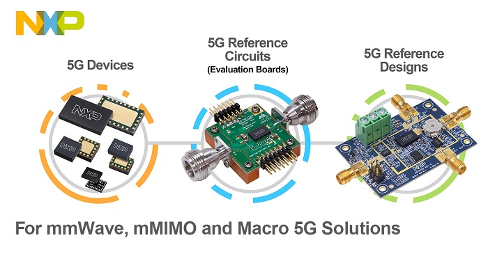 NXP Unveils Advanced RF Solutions for the 5G Cellular Infrastructure Market