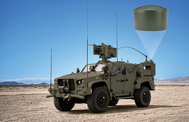 Next-Gen GPS Anti-Jam Antenna for Space-Constrained Military Land Applications