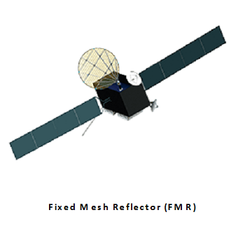 Harris Celebrates Production of its 100th Satellite Mesh Reflector for Space
