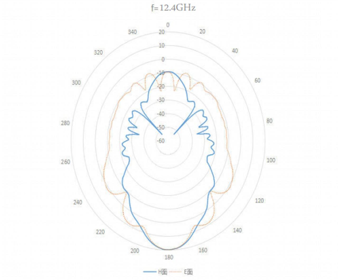WR-90 Waveguide - 8.2GHz - 12.5GHz - Standard Gain Horn Antenna 2