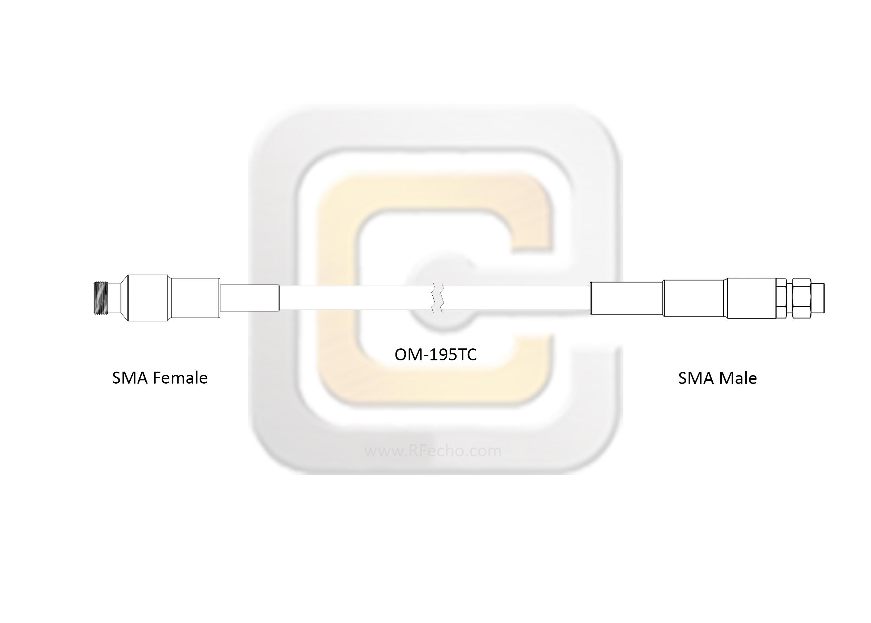 SMA Female to SMA Male, 26.5 GHz,  OM-195TC Coax and RoHS