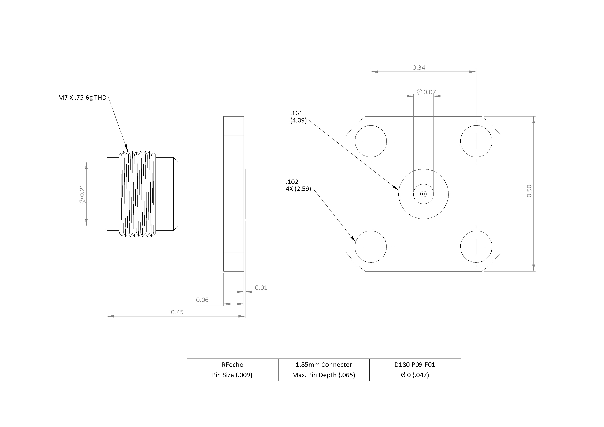 """1.85mm 67 GHz, 0.009"""" Accept Pin Diameter, 4 Hole 0.500″ Square Mounting Flange Female Connector"""