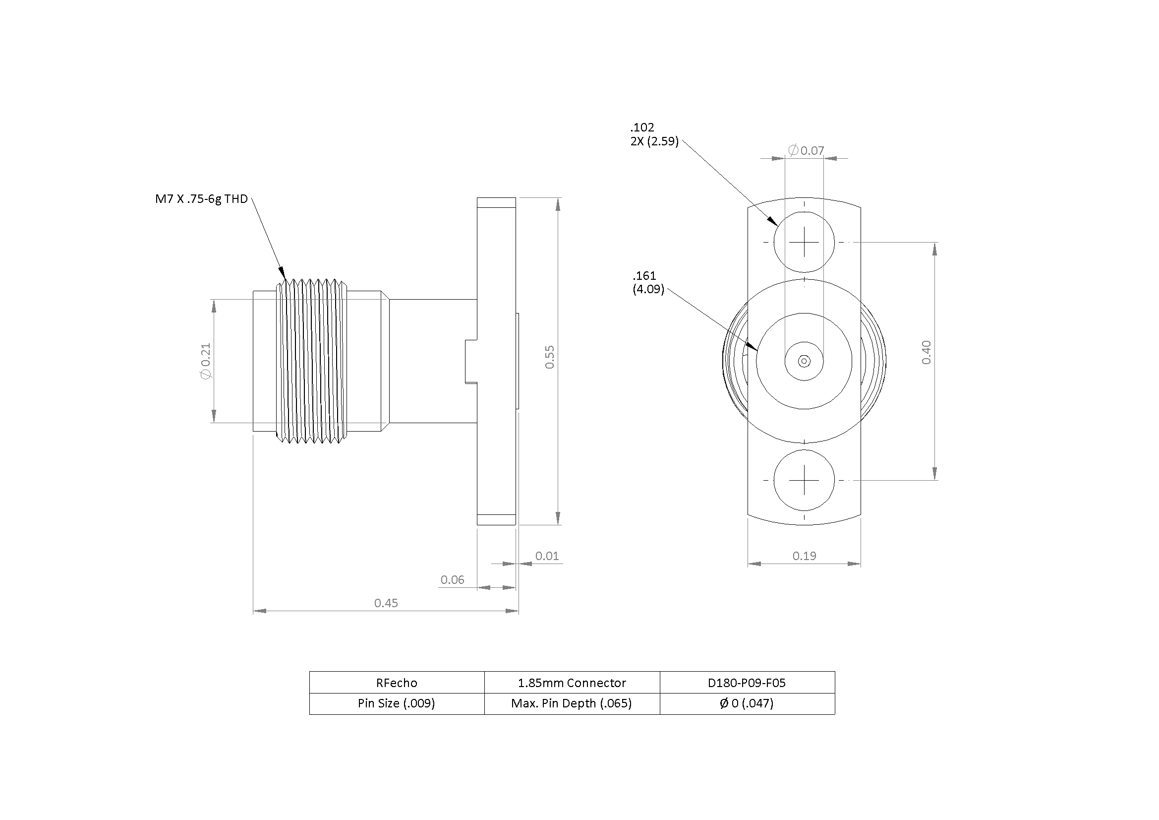 """1.85mm 67 GHz, 0.009"""" Accept Pin Diameter, 2 Hole 0.550″ Long Mounting Flange Female Connector"""