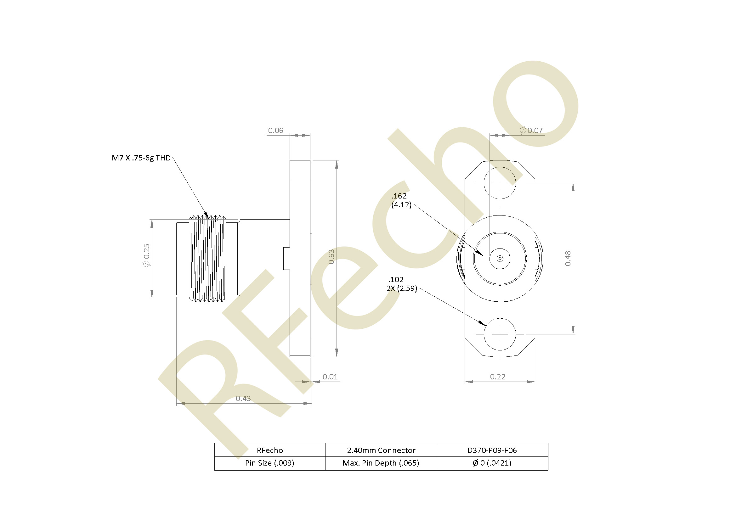 2.40mm 50 GHz, 0.009″ Accept Pin Diameter, 2 Hole .625″ Long Mounting Flange Female Connector