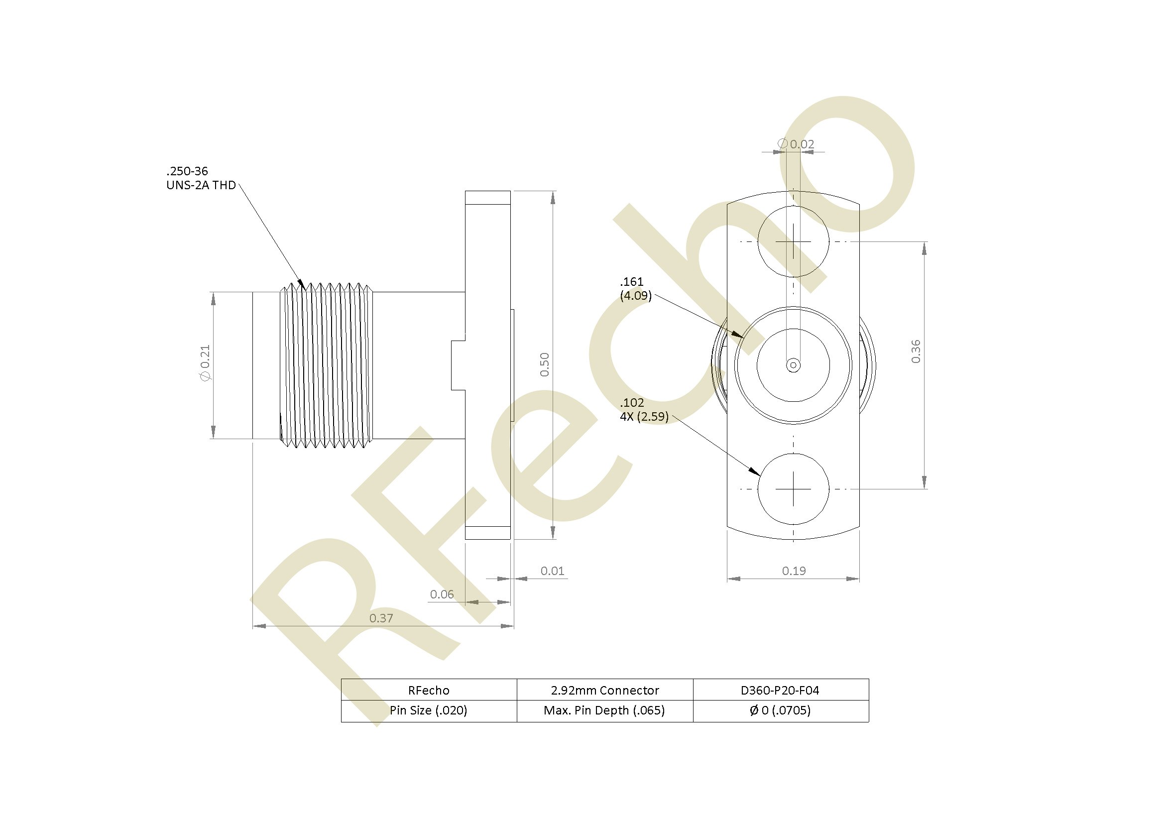 2.92mm 40 GHz, 0.02″ Accept Pin Diameter, 2 Hole .500″ Long Mounting Flange Female Connector