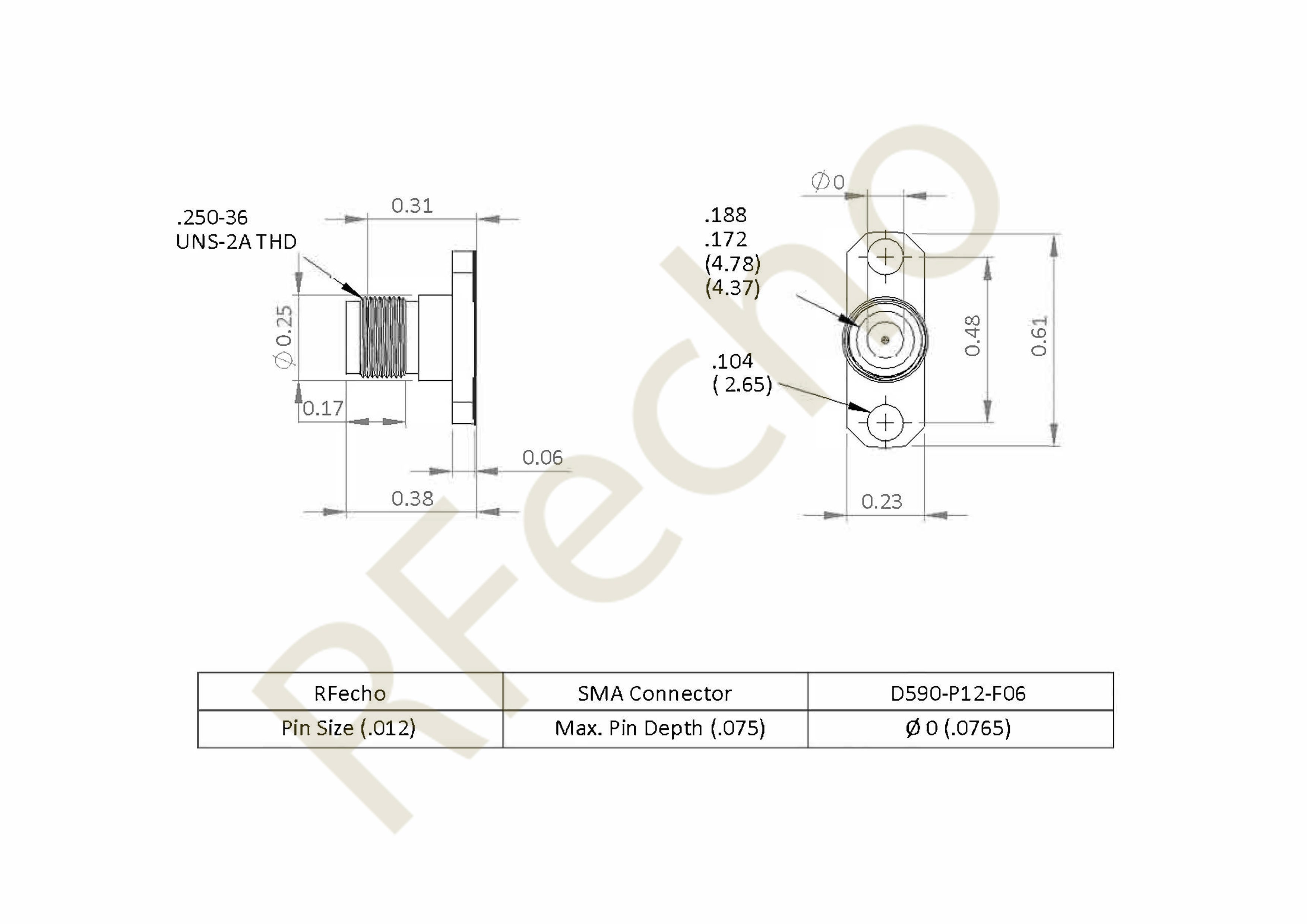 SMA 27 GHz, 0.009″ Accept Pin Diameter, 2 Hole .625 Long″ Mounting Flange Male Connector