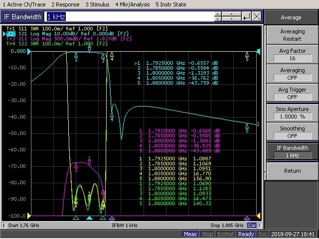 OBP 1792.5 15 plot1 Cavity Band Pass OBP-1792.5-15