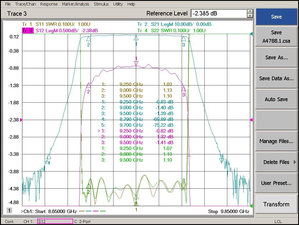 OBP 9250 500 plot1 Cavity Band Pass OBP-9250-500