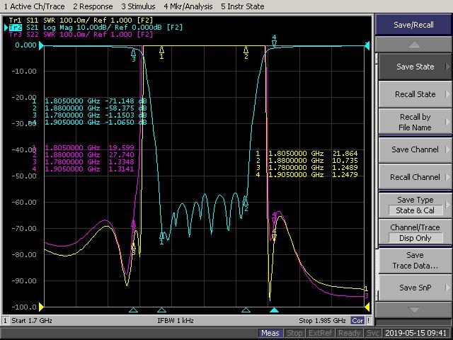 OBR 1842 75 plot1 Cavity Band Rejection Filter OBR-1842-75