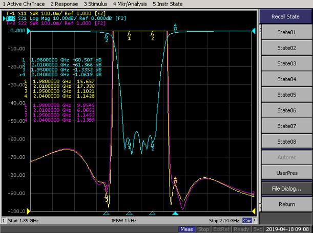 OBR 1995 30 plot1 Cavity Band Rejection Filter OBR-1995-30