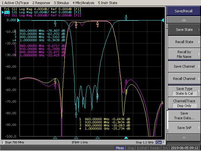 OBR 890 60 plot1 Cavity Band Rejection Filter OBR-890-60