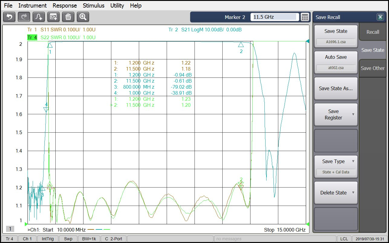 1.2 GHz to 11.5 GHz Rejection ≥35 dB @ 1.0 GHz High Pass Cavity Filter 02