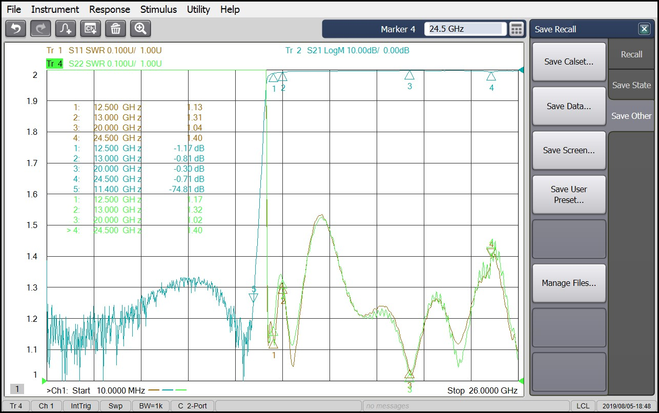 12.5 GHz to 24.5 GHz Rejection ≥60 dB @ DC-11.4 GHz High Pass Cavity Filter 02
