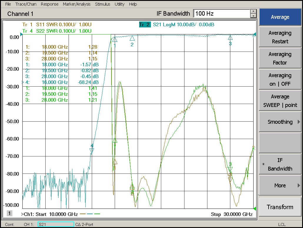 18.0 GHz to 28 GHz Rejection ≥60 dB @ DC-16 GHz High Pass Cavity Filter 02