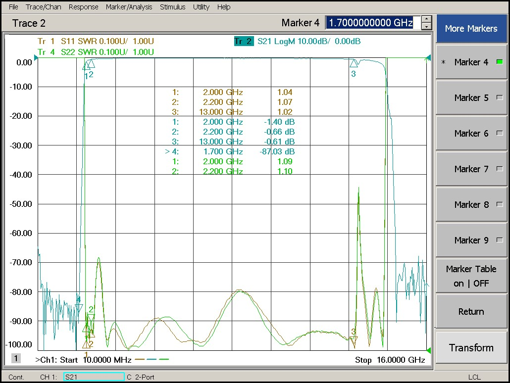 2.0 GHz to 13 GHz Rejection ≥60 dB @ DC -1.7 GHz High Pass Cavity Filter 02
